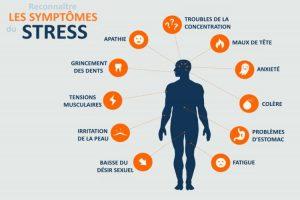 les symptomes du stress